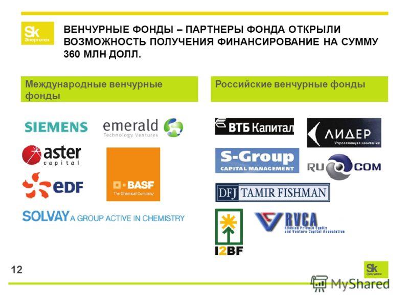 12 ВЕНЧУРНЫЕ ФОНДЫ – ПАРТНЕРЫ ФОНДА ОТКРЫЛИ ВОЗМОЖНОСТЬ ПОЛУЧЕНИЯ ФИНАНСИРОВАНИЕ НА СУММУ 360 МЛН ДОЛЛ. Международные венчурные фонды Российские венчурные фонды