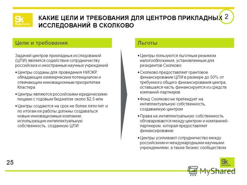 25 КАКИЕ ЦЕЛИ И ТРЕБОВАНИЯ ДЛЯ ЦЕНТРОВ ПРИКЛАДНЫХ ИССЛЕДОВАНИЙ В СКОЛКОВО Задачей центров прикладных исследований (ЦПИ) является содействие сотрудничеству российских и иностранных научных учреждений Центры созданы для проведения НИОКР, обладающих ком