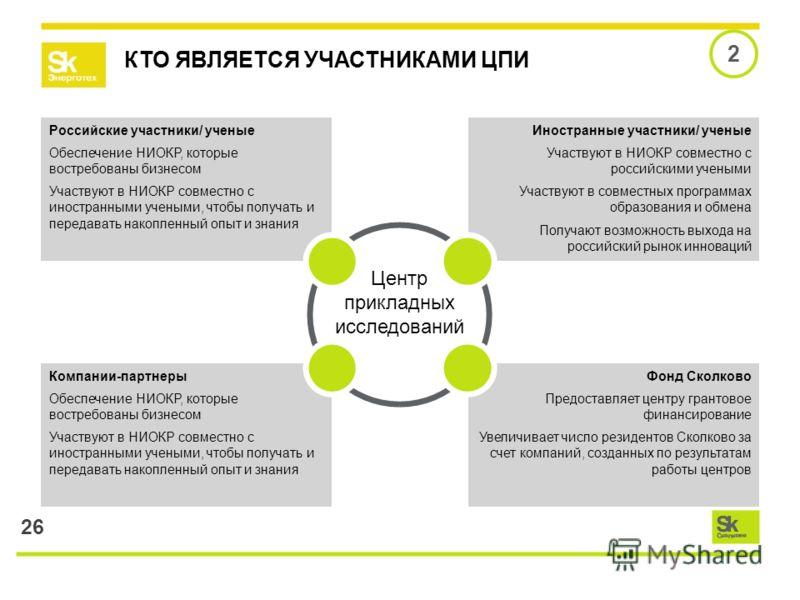 26 Фонд Сколково Предоставляет центру грантовое финансирование Увеличивает число резидентов Сколково за счет компаний, созданных по результатам работы центров Иностранные участники/ ученые Участвуют в НИОКР совместно с российскими учеными Участвуют в