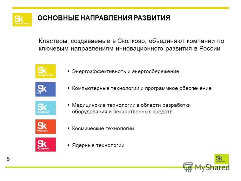 5 ОСНОВНЫЕ НАПРАВЛЕНИЯ РАЗВИТИЯ Кластеры, создаваемые в Сколково, объединяют компании по ключевым направлениям инновационного развития в России Энергоэффективноть и энергосбережение Компьютерные технологии и программное обеспечение Медицинские технол