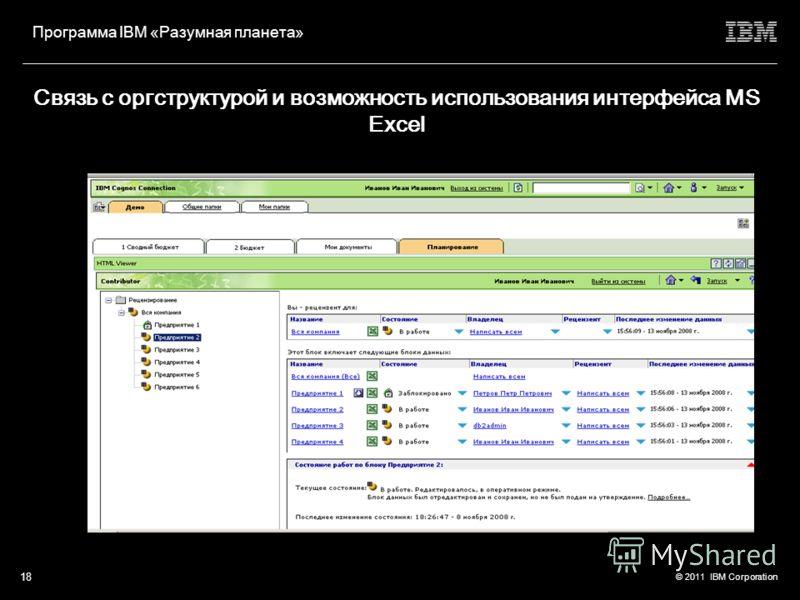 © 2011 IBM Corporation Программа IBM «Разумная планета» Ключевые особенности и преимущества 17 Проектирование многомерных аналитических моделей (OLAP-кубов) и проведение сложного анализа данных Единый Web-портал для пользователей Интуитивно-понятный