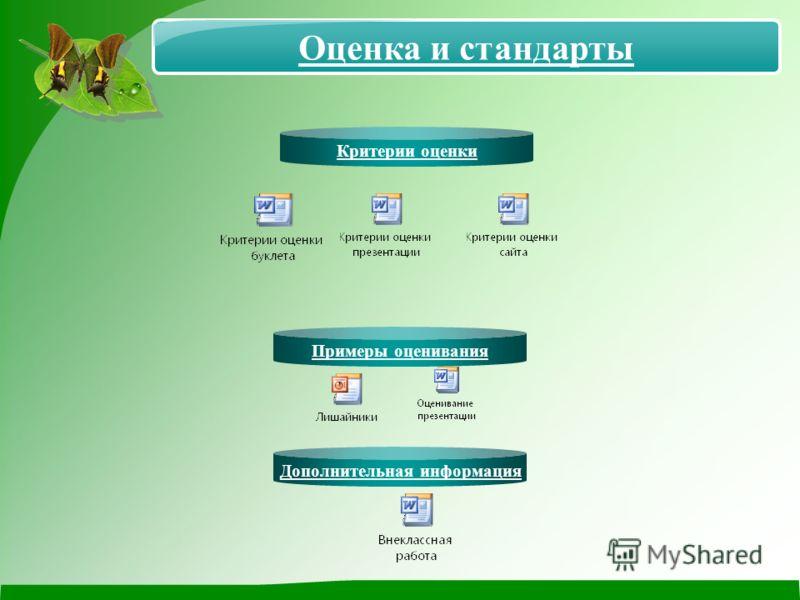 Оценка и стандарты Критерии оценки Примеры оценивания Дополнительная информация