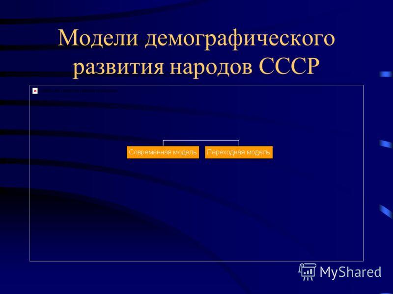 Модели демографического развития народов СССР