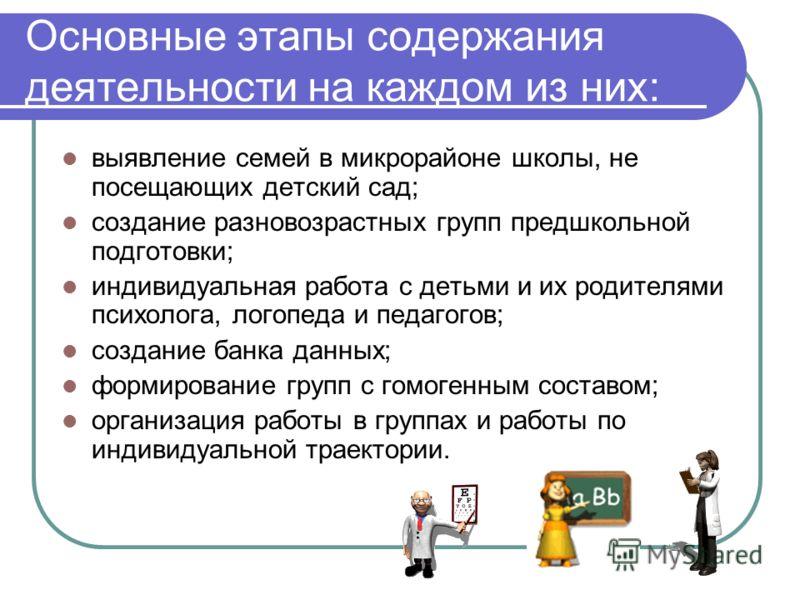 Основные этапы содержания деятельности на каждом из них: выявление семей в микрорайоне школы, не посещающих детский сад; создание разновозрастных групп предшкольной подготовки; индивидуальная работа с детьми и их родителями психолога, логопеда и педа