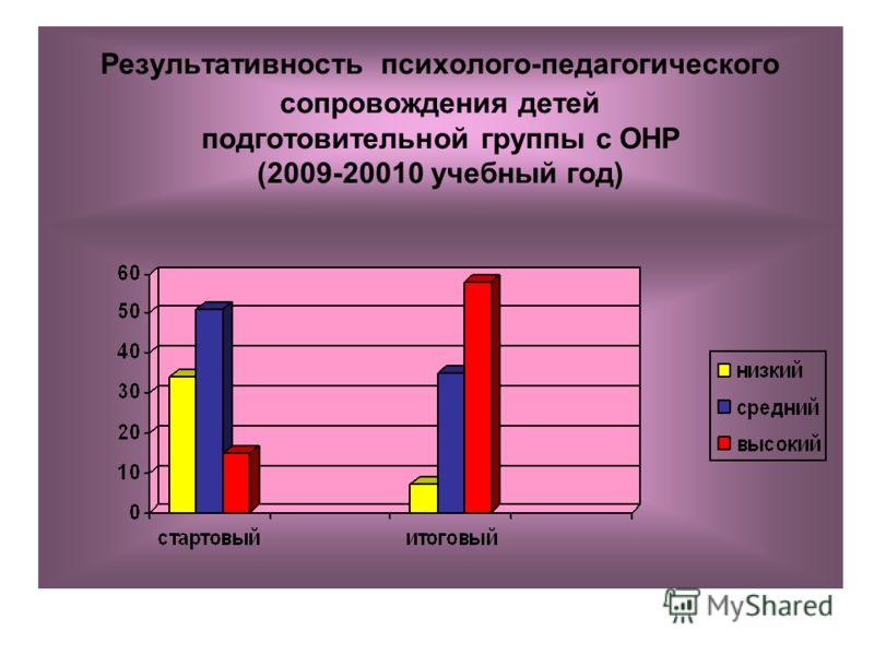 Результативность психолого-педагогического сопровождения детей подготовительной группы с ОНР (2009-20010 учебный год)