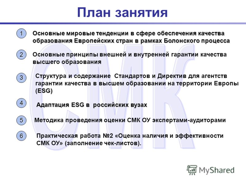 2 Основные принципы внешней и внутренней гарантии качества высшего образования 3 4 План занятия ESG) Структура и содержание Стандартов и Директив для агентств гарантии качества в высшем образовании на территории Европы (ESG) Адаптация ESG в российски