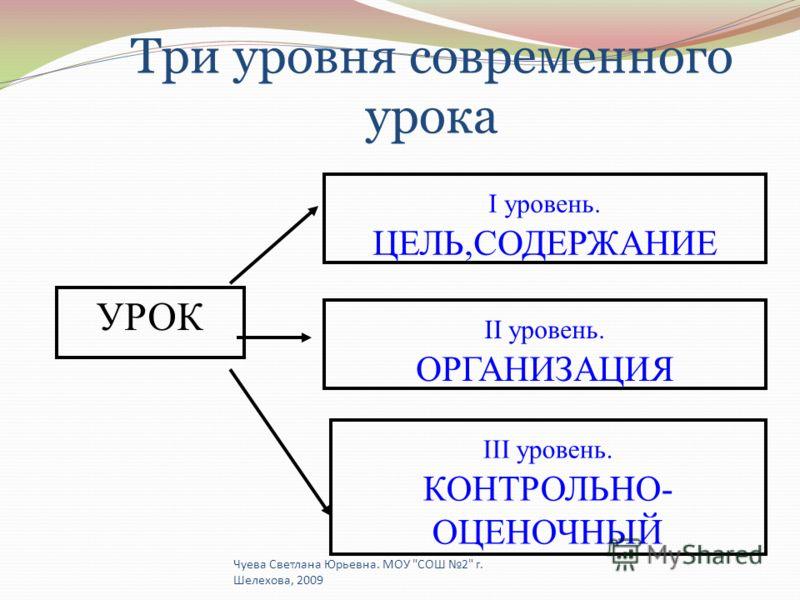 Компетентностный урок Чуева Светлана Юрьевна. МОУ СОШ 2 г. Шелехова, 2009