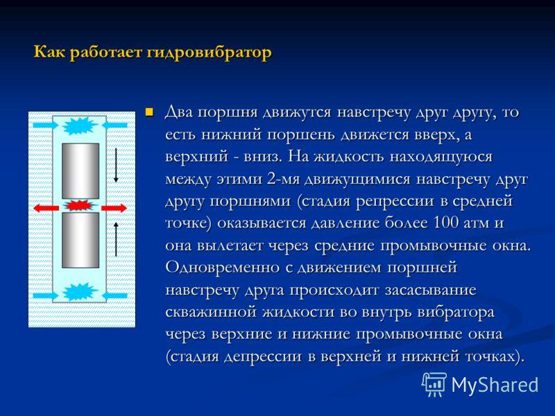 Как работает гидровибратор Два поршня движутся навстречу друг другу, то есть нижний поршень движется вверх, а верхний - вниз. На жидкость находящуюся между этими 2-мя движущимися навстречу друг другу поршнями (стадия репрессии в средней точке) оказыв