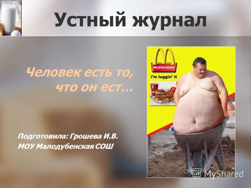 Устный журнал Человек есть то, что он ест… Подготовила: Грошева И.В. МОУ Малодубенская СОШ