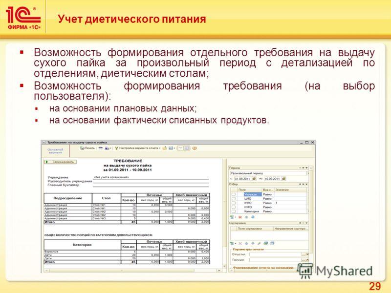 29 Возможность формирования отдельного требования на выдачу сухого пайка за произвольный период с детализацией по отделениям, диетическим столам; Возможность формирования требования (на выбор пользователя): на основании плановых данных; на основании