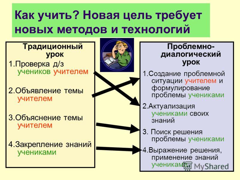 Как учить? Новая цель требует новых методов и технологий Традиционный урок 1.Проверка д/з учеников учителем 2.Объявление темы учителем 3.Объяснение темы учителем 4.Закрепление знаний учениками Проблемно- диалогический урок 1.Создание проблемной ситуа