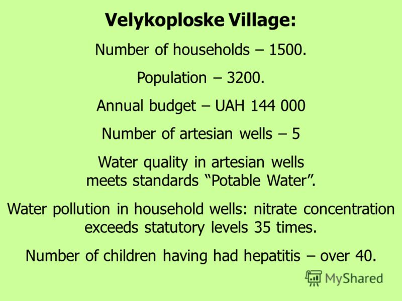 Velykoploske Village: Number of households – 1500. Population – 3200. Annual budget – UAH 144 000 Number of artesian wells – 5 Water quality in artesian wells meets standards Potable Water. Water pollution in household wells: nitrate concentration ex