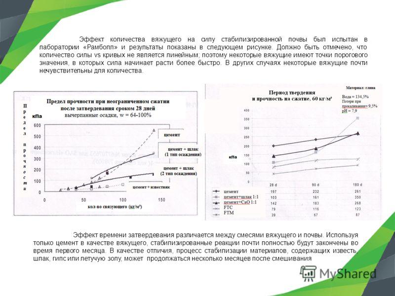 Эффект количества вяжущего на силу стабилизированной почвы был испытан в лаборатории «Рамболл» и результаты показаны в следующем рисунке. Должно быть отмечено, что количество силы vs кривых не является линейным; поэтому некоторые вяжущие имеют точки