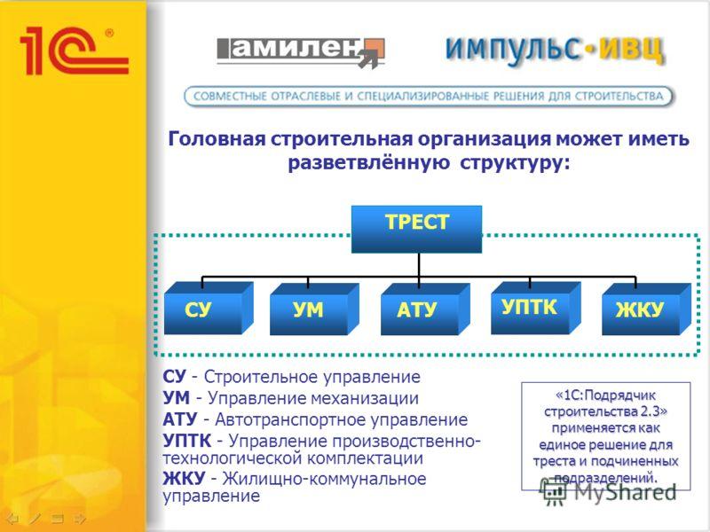 Головная строительная организация может иметь разветвлённую структуру: СУ ТРЕСТ УМАТУ УПТК ЖКУ «1С:Подрядчик строительства 2.3» применяется как единое решение для треста и подчиненных подразделений. СУ - Строительное управление УМ - Управление механи