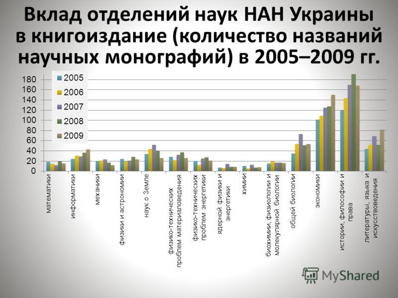 Вклад отделений наук НАН Украины в книгоиздание (количество названий научных монографий) в 2005–2009 гг.