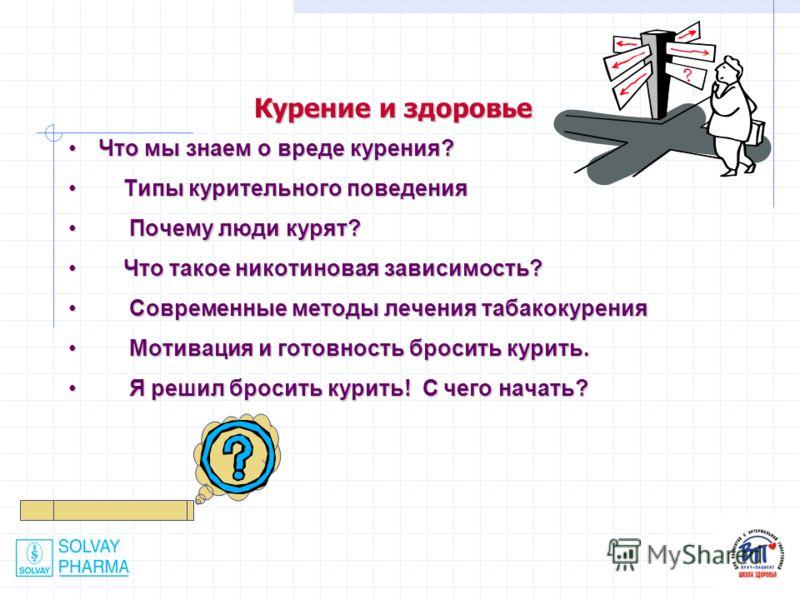 Что мы знаем о вреде курения?Что мы знаем о вреде курения? Типы курительного поведения Типы курительного поведения Почему люди курят? Почему люди курят? Что такое никотиновая зависимость? Что такое никотиновая зависимость? Современные методы лечения