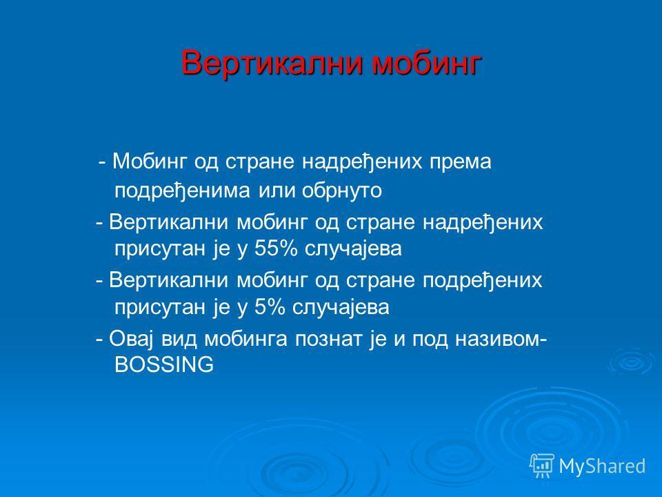 По критеријуму ко је злостављач, а ко жртва разликујемо: 1. Вертикални мобинг 2. Хоризонтални мобинг