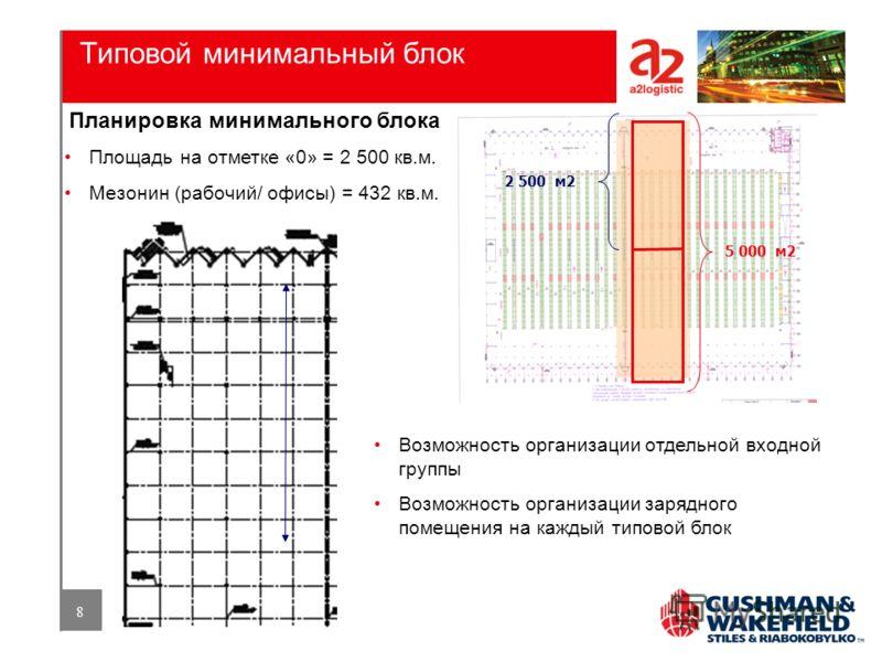 8 Типовой минимальный блок Планировка минимального блока Площадь на отметке «0» = 2 500 кв.м. Мезонин (рабочий/ офисы) = 432 кв.м. 5 000 м2 2 500 м2 Возможность организации отдельной входной группы Возможность организации зарядного помещения на кажды