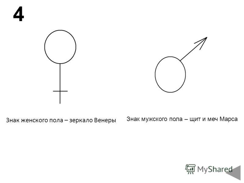 Знак женского пола – зеркало Венеры 4 Знак мужского пола – щит и меч Марса