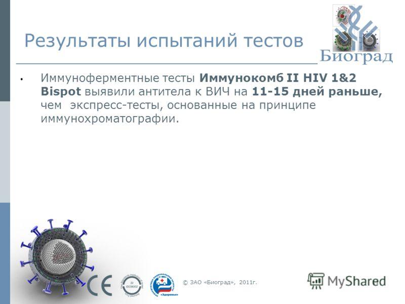© ЗАО «Биоград», 2011г.11 Результаты испытаний тестов Иммуноферментные тесты Иммунокомб II HIV 1&2 Bispot выявили антитела к ВИЧ на 11-15 дней раньше, чем экспресс-тесты, основанные на принципе иммунохроматографии.