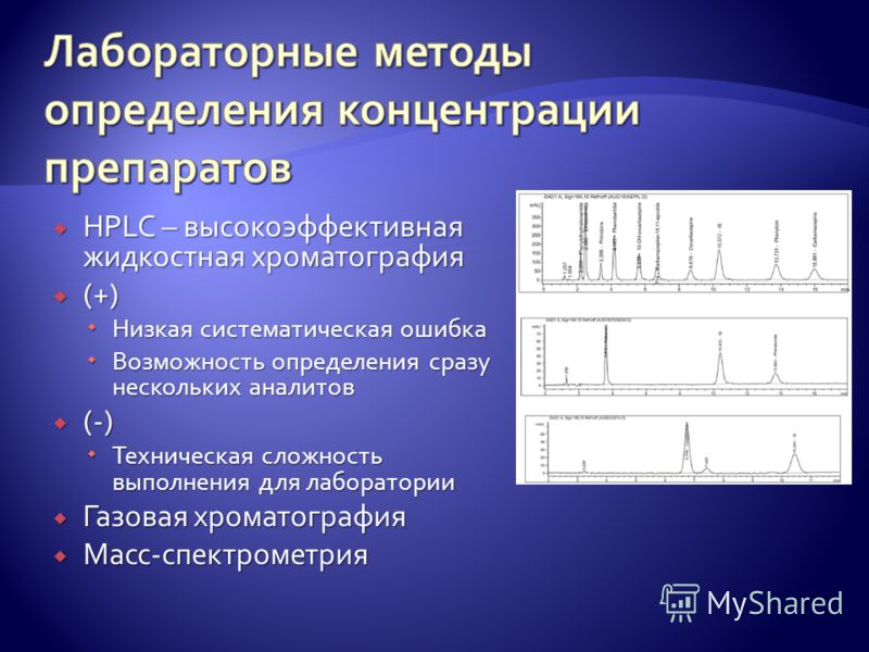 HPLC – высокоэффективная жидкостная хроматография HPLC – высокоэффективная жидкостная хроматография (+) (+) Низкая систематическая ошибка Низкая систематическая ошибка Возможность определения сразу нескольких аналитов Возможность определения сразу не