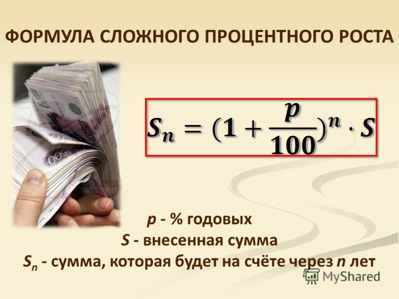 ФОРМУЛА СЛОЖНОГО ПРОЦЕНТНОГО РОСТА p - % годовых S - внесенная сумма S n - сумма, которая будет на счёте через n лет