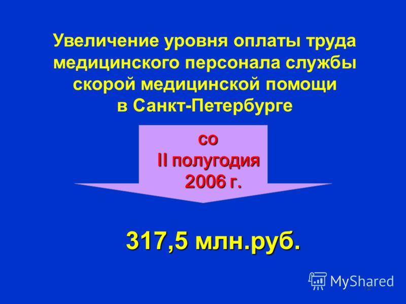 12 Увеличение уровня оплаты труда медицинского персонала службы скорой медицинской помощи в Санкт-Петербурге 317,5 млн.руб. со II полугодия 2006 г.
