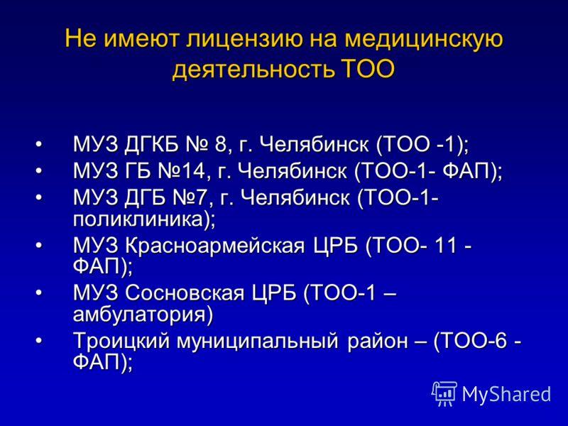 Не имеют лицензию на медицинскую деятельность ТОО МУЗ ДГКБ 8, г. Челябинск (ТОО -1);МУЗ ДГКБ 8, г. Челябинск (ТОО -1); МУЗ ГБ 14, г. Челябинск (ТОО-1- ФАП);МУЗ ГБ 14, г. Челябинск (ТОО-1- ФАП); МУЗ ДГБ 7, г. Челябинск (ТОО-1- поликлиника);МУЗ ДГБ 7,