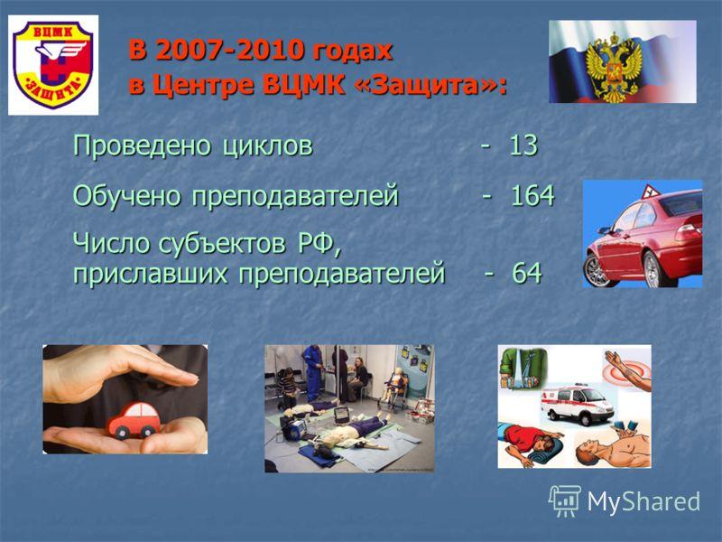 В 2007-2010 годах в Центре ВЦМК «Защита»: Проведено циклов - 13 Обучено преподавателей - 164 Число субъектов РФ, приславших преподавателей - 64