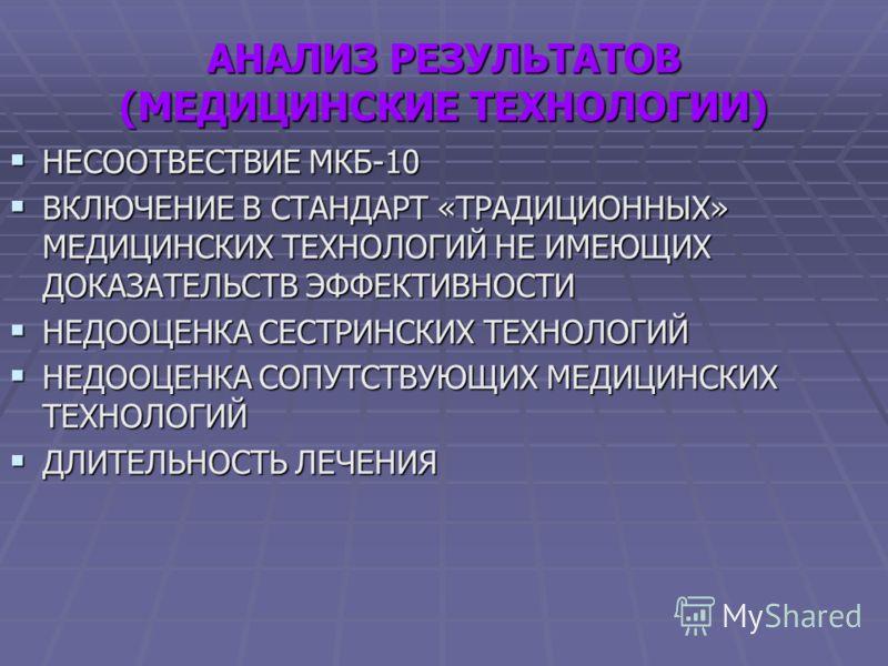 АНАЛИЗ РЕЗУЛЬТАТОВ (МЕДИЦИНСКИЕ ТЕХНОЛОГИИ) НЕСООТВЕСТВИЕ МКБ-10 НЕСООТВЕСТВИЕ МКБ-10 ВКЛЮЧЕНИЕ В СТАНДАРТ «ТРАДИЦИОННЫХ» МЕДИЦИНСКИХ ТЕХНОЛОГИЙ НЕ ИМЕЮЩИХ ДОКАЗАТЕЛЬСТВ ЭФФЕКТИВНОСТИ ВКЛЮЧЕНИЕ В СТАНДАРТ «ТРАДИЦИОННЫХ» МЕДИЦИНСКИХ ТЕХНОЛОГИЙ НЕ ИМЕЮ