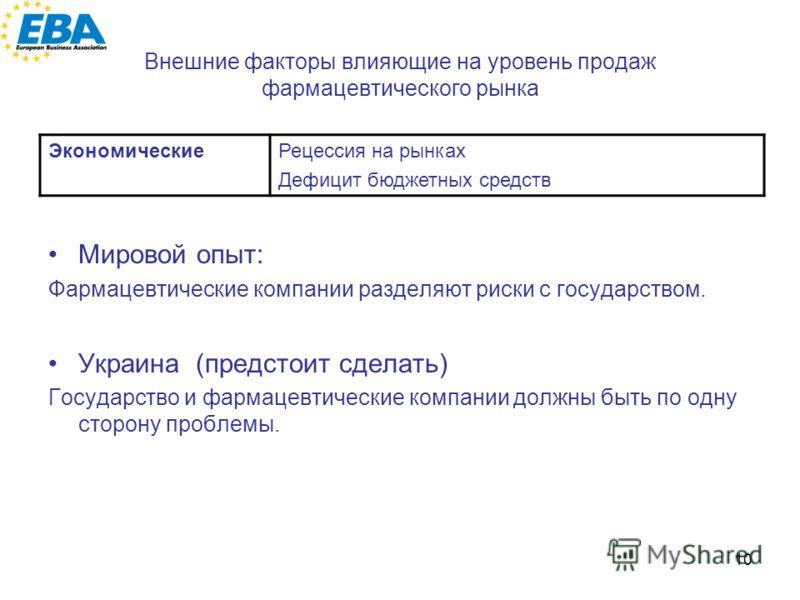 10 Внешние факторы влияющие на уровень продаж фармацевтического рынка Мировой опыт: Фармацевтические компании разделяют риски с государством. Украина (предстоит сделать) Государство и фармацевтические компании должны быть по одну сторону проблемы. Эк