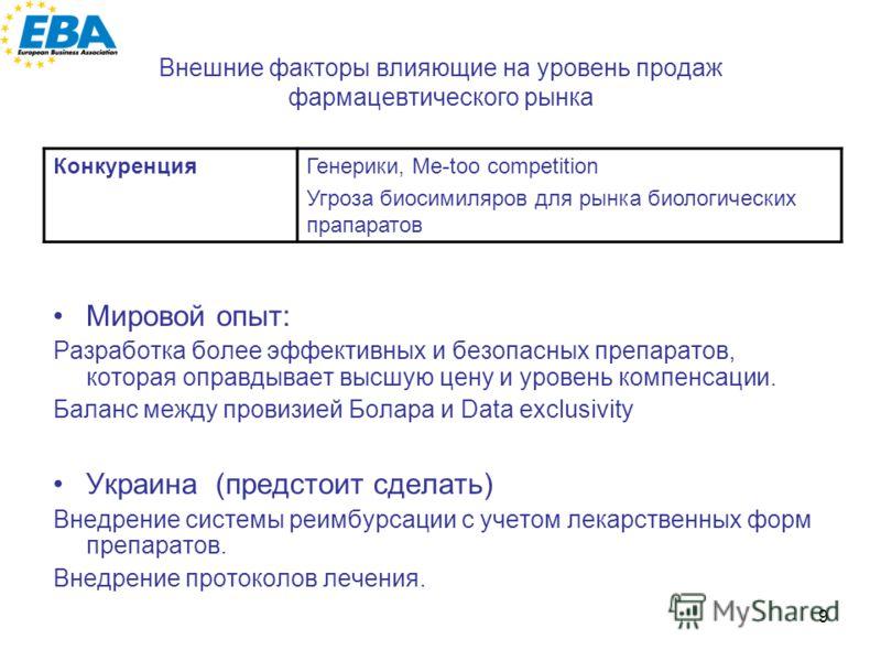 9 Внешние факторы влияющие на уровень продаж фармацевтического рынка Мировой опыт: Разработка более эффективных и безопасных препаратов, которая оправдывает высшую цену и уровень компенсации. Баланс между провизией Болара и Data exclusivity Украина (