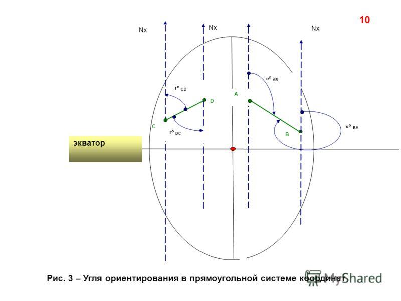 Nx С r o DC r п CD α о ВА α п АВ В А экватор D а) 10 Рис. 3 – Угля ориентирования в прямоугольной системе координат