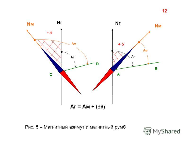 Nм Nг Nм Ам Аг - δ- δ Ам Аг + δ+ δ А В Аг = Ам + (± δ) C D Рис. 5 – Магнитный азимут и магнитный румб 12