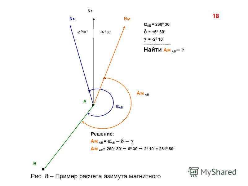 α АВ = 260 0 30 / δ = +6 0 30 / γ = -2 0 10 / ----------------------------- Найти Ам АВ – ? Решение: Ам АВ = α АВ – δ – γ Ам АВ = 260 0 30 / – 6 0 30 / – 2 0 10 / = 251 0 50 / А В Nx Nг Nм -2 0 10 / +6 0 30 / α АВ Ам АВ Рис. 8 – Пример расчета азимут