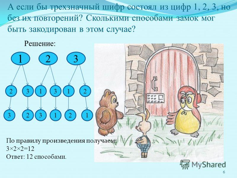 А если бы трехзначный шифр состоял из цифр 1, 2, 3, но без их повторений? Сколькими способами замок мог быть закодирован в этом случае? Решение: 1 23 23 32 13 31 12 21 По правилу произведения получаем: 3×2×2=12 Ответ: 12 способами. 6