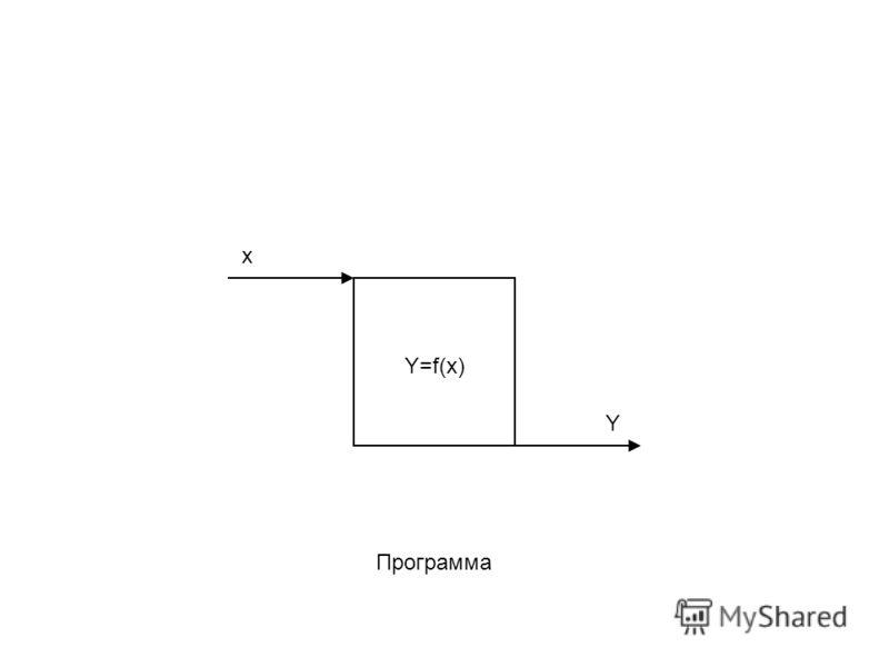 Y=f(x) x Y Программа