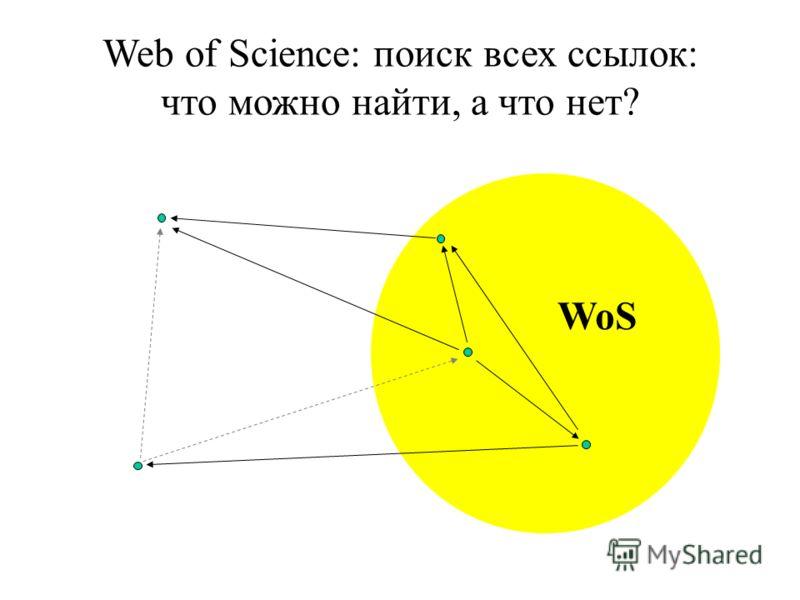 Web of Science: поиск всех ссылок: что можно найти, а что нет? WoS