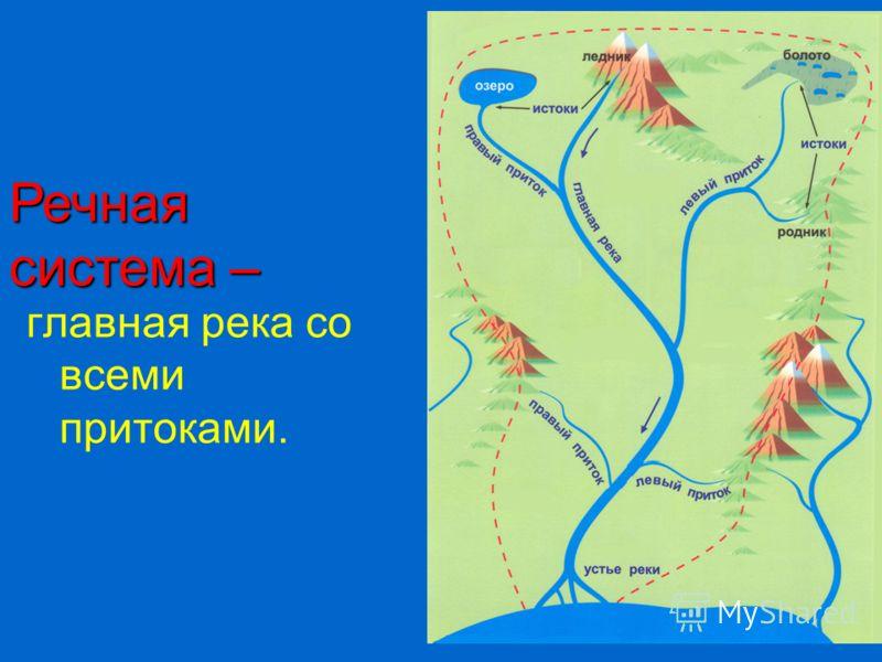 главная река со всеми притоками. Речная система –