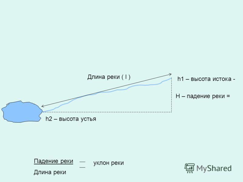 Длина реки ( l ) h1 – высота истока - h2 – высота устья H – падение реки = Падение реки Длина реки уклон реки