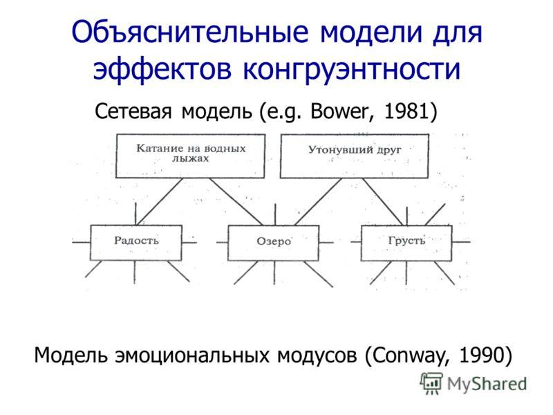 Объяснительные модели для эффектов конгруэнтности Сетевая модель (e.g. Bower, 1981) Модель эмоциональных модусов (Conway, 1990)