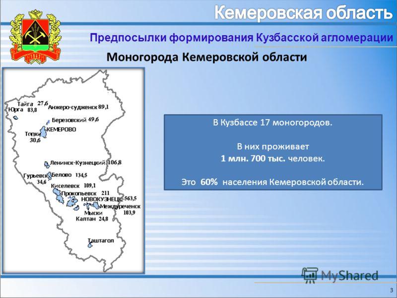 Предпосылки формирования Кузбасской агломерации 3 В Кузбассе 17 моногородов. В них проживает 1 млн. 700 тыс. человек. Это 60% населения Кемеровской области. Моногорода Кемеровской области