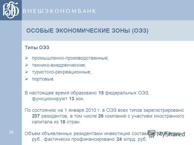 25 ОСОБЫЕ ЭКОНОМИЧЕСКИЕ ЗОНЫ (ОЭЗ) Типы ОЭЗ промышленно-производственные; технико-внедренческие; туристско-рекреационные; портовые. В настоящее время образовано 15 федеральных ОЭЗ, функционируют 13 зон. По состоянию на 1 января 2010 г. в ОЭЗ всех тип
