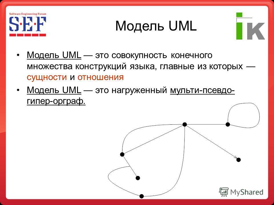 Модель UML Модель UML это совокупность конечного множества конструкций языка, главные из которых сущности и отношения Модель UML это нагруженный мульти-псевдо- гипер-орграф.