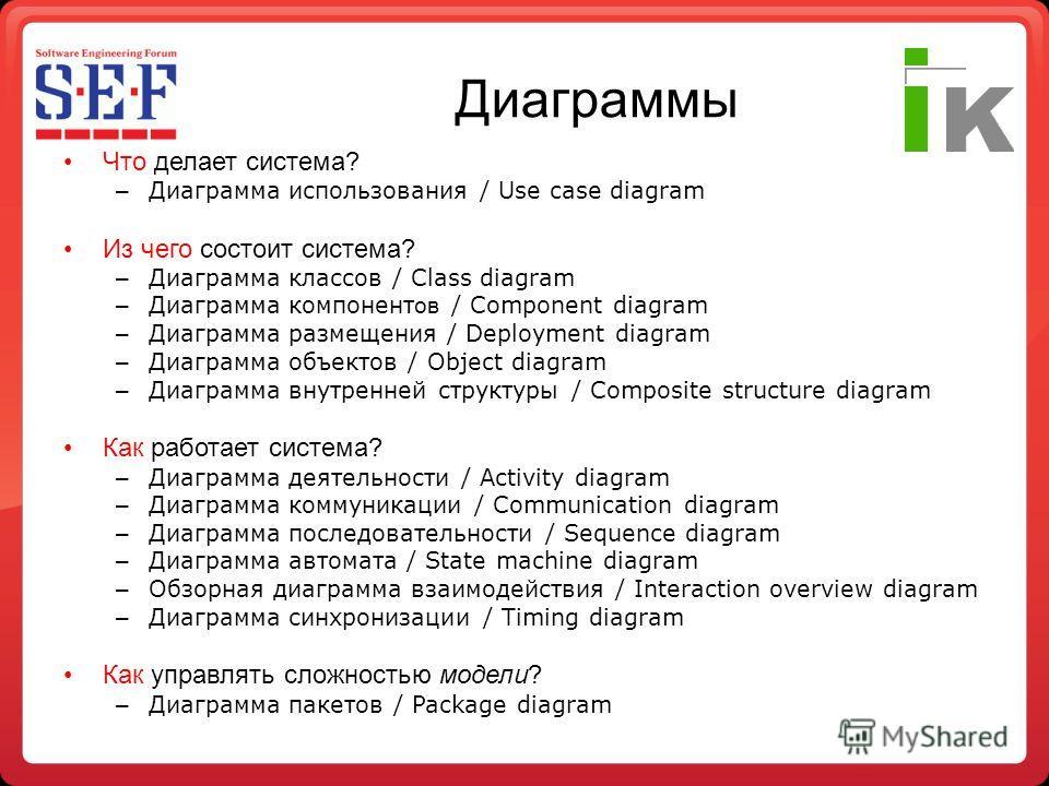 Диаграммы Что делает система? – Диаграмма использования / Use case diagram Из чего состоит система? – Диаграмма классов / Class diagram – Диаграмма компонент ов / Component diagram – Диаграмма размещения / Deployment diagram – Диаграмма объектов / Ob