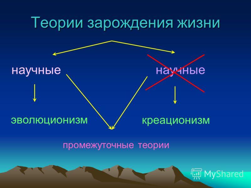 Теории зарождения жизни научные креационизм эволюционизм промежуточные теории