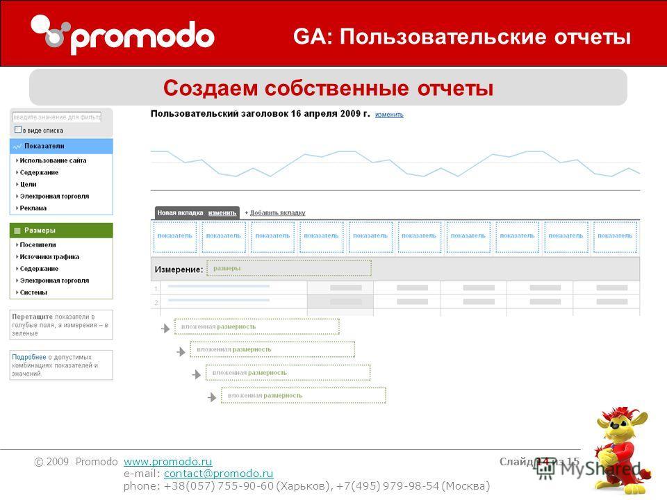 © 2009 Promodo www.promodo.ru e-mail: contact@promodo.rucontact@promodo.ru phone: +38(057) 755-90-60 (Харьков), +7(495) 979-98-54 (Москва) Слайд 14 из 15 GA: Пользовательские отчеты Создаем собственные отчеты
