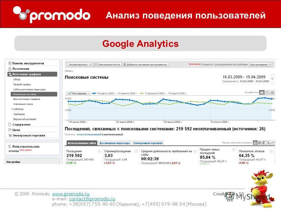 © 2009 Promodo www.promodo.ru e-mail: contact@promodo.rucontact@promodo.ru phone: +38(057) 755-90-60 (Харьков), +7(495) 979-98-54 (Москва) Слайд 3 из 15 Анализ поведения пользователей Google Analytics