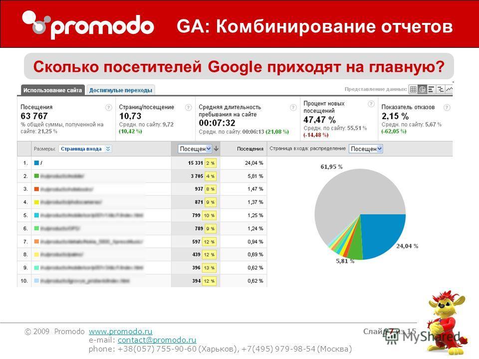 © 2009 Promodo www.promodo.ru e-mail: contact@promodo.rucontact@promodo.ru phone: +38(057) 755-90-60 (Харьков), +7(495) 979-98-54 (Москва) Слайд 7 из 15 GA: Комбинирование отчетов Сколько посетителей Google приходят на главную?