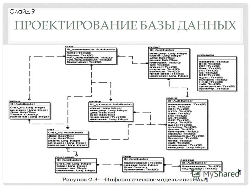 ПРОЕКТИРОВАНИЕ БАЗЫ ДАННЫХ Слайд 9